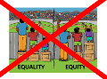 flawed illustration of equality versus equity