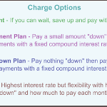 Charge Options
